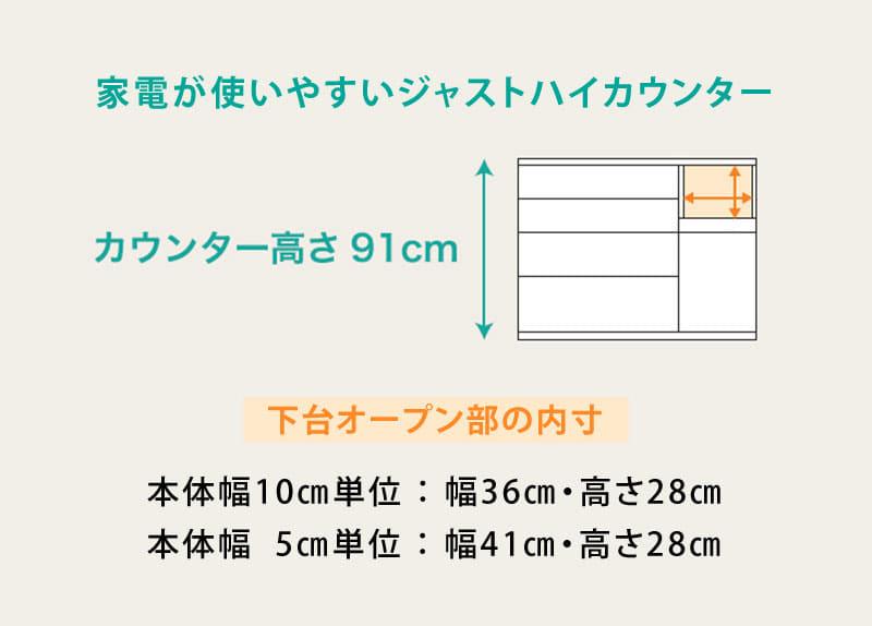 食器棚 Nサイゼスト 145 (ブラック)