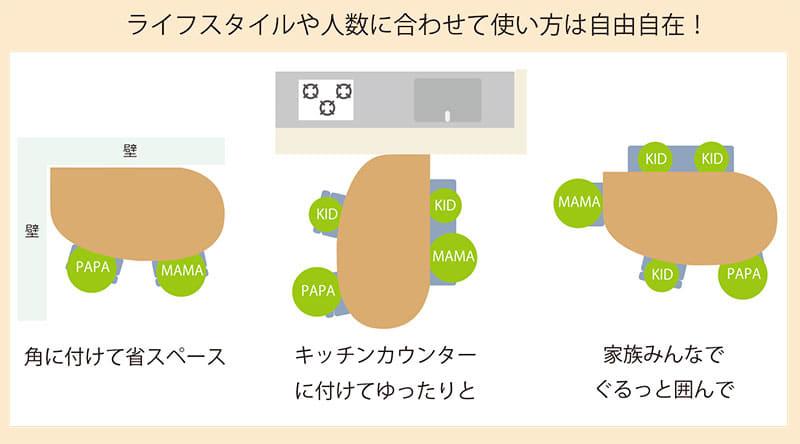 ダイニング4点セットKID'S PLAN リコッタ(DBN・DBN)
