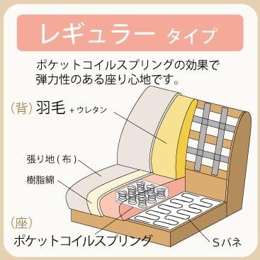 2.5人掛けソファー ハイタイプ 硬さハード Foam05:身体にフィットするレギュラータイプ