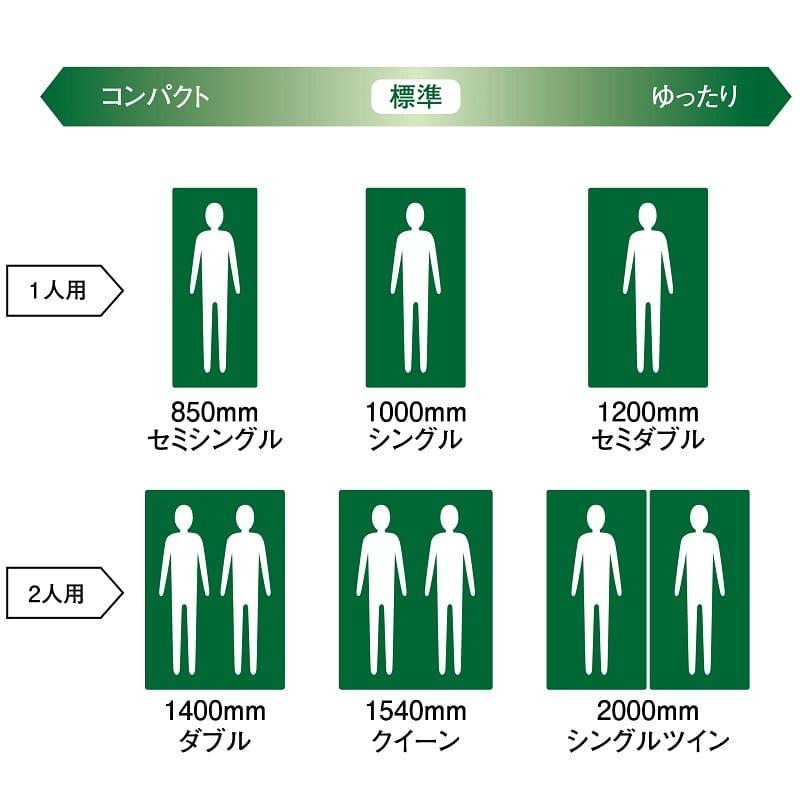シモンズ 5.5インチニューフィット2 AB16S13(クイーンマットレス):シングルサイズからご用意
