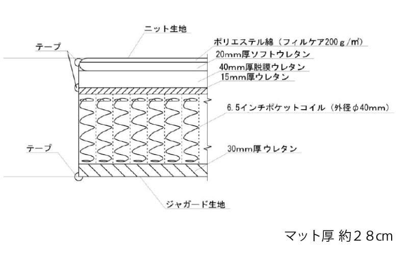 シモンズ 6.5エッセンシャルスマートMD AB17S16(クイーンマットレス)