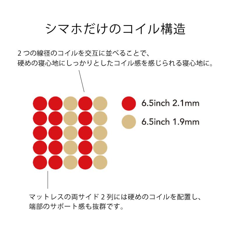 シモンズ 6.5インチEHスイートPRE AB17S17(セミダブルマットレス)