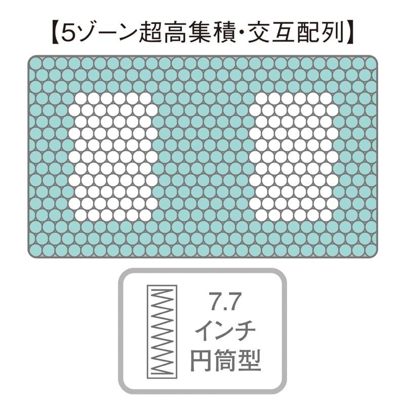 セミダブルマットレス サータトラストコンフォート7.7F1P