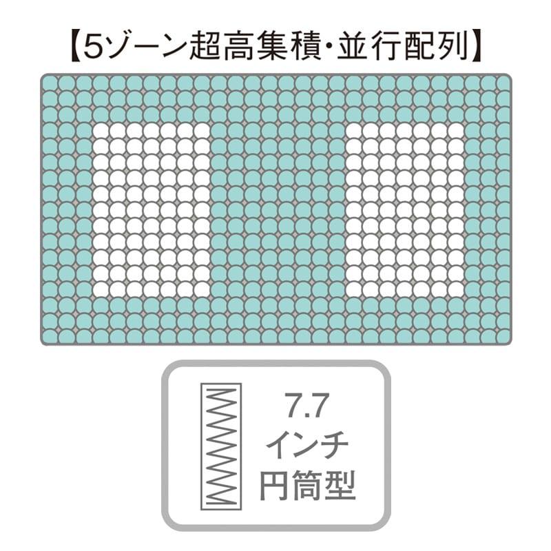 ダブルマットレス サータトラストコンフォート7.7F1P
