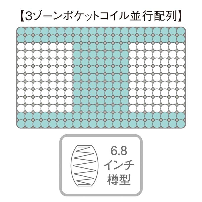 クイーン1マットレス サータペディックブリーズ 6.8ボックストップ ソフト