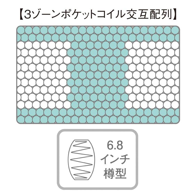 セミダブルマットレス サータペディックブリーズ 6.8ボックストップ ハード