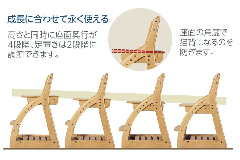 コイズミ 木製チェア 4ステップチェア 板座(CDC-766BK)