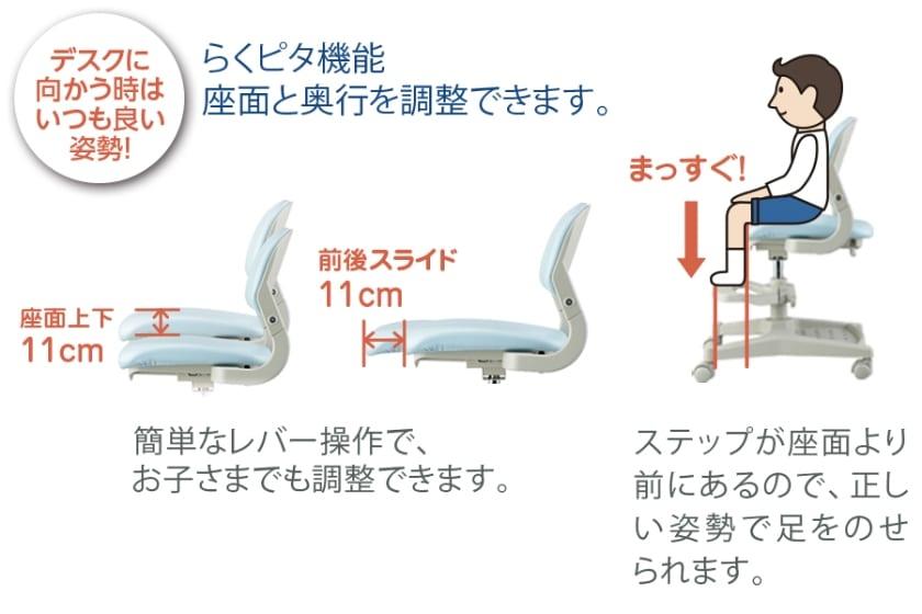 コイズミ 回転チェア ハイブリッドチェア(CDC-106BKNB)