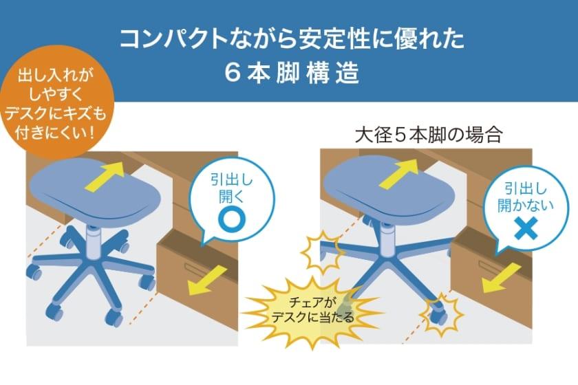コイズミ 回転チェア ベストフィットチェア(CDY-506BKNB)