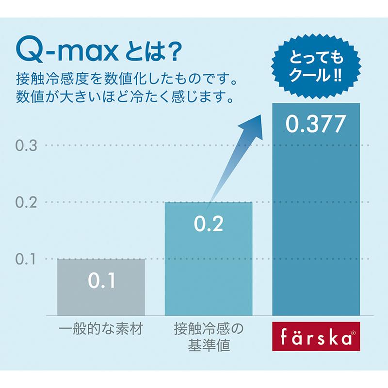 ファルスカ(farska)コンパクトベッド 敷きパッドCool/M ホワイト