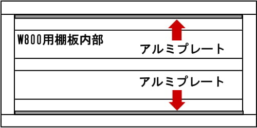 【ネット限定】書棚 リッキーRK−800−OP