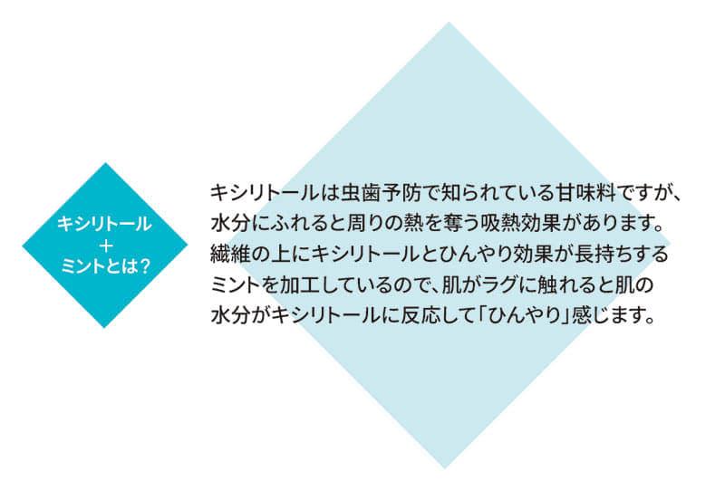ひんやりラグ スーパークールストリーム 190×240 グリーン(35)