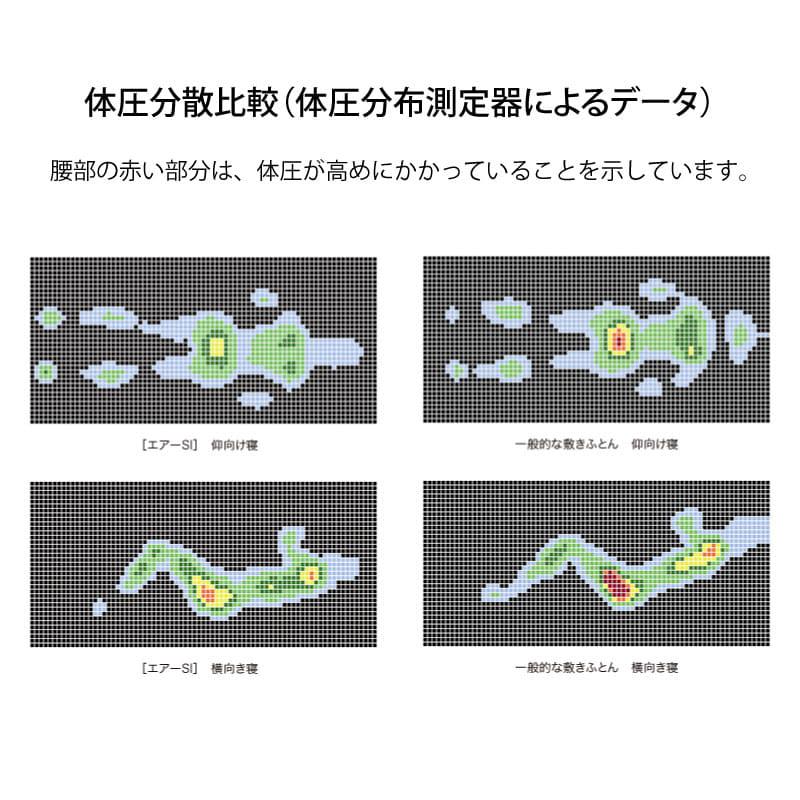 〔エアーSI〕マットレス/ハード ダブルサイズ