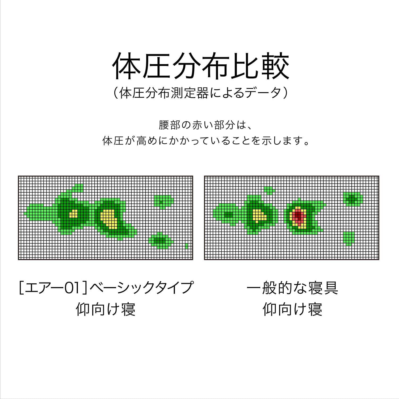 AIR−01 マットレスBASIC D(ベーシック/P/AI9651)